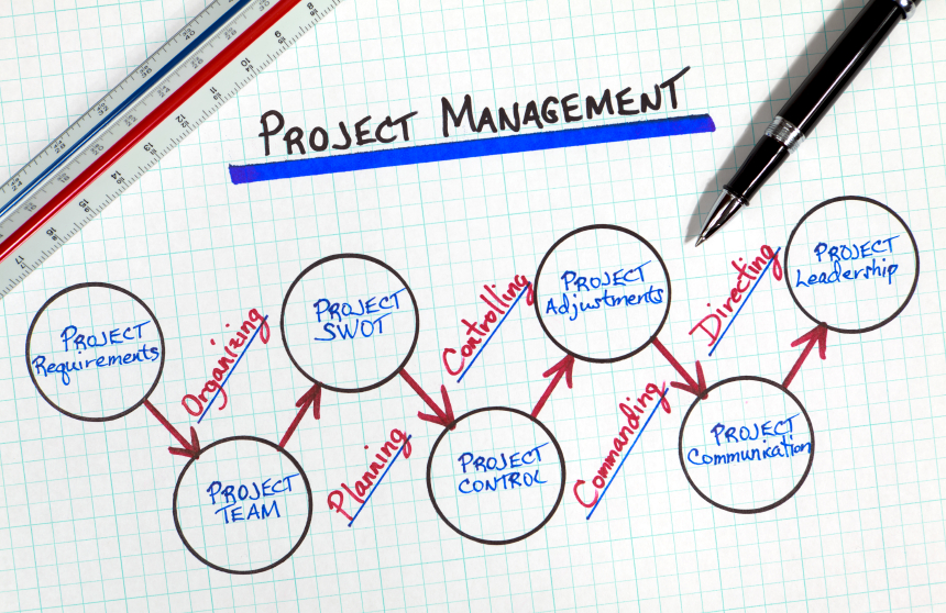 Project management software tools pdf to jpg